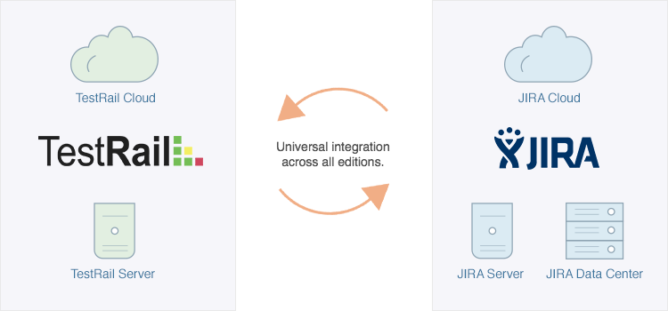jira-integration
