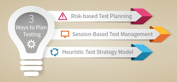3 different ways to plan software testing. Effective software testing strategies. Software testers planning advice. TestRail.