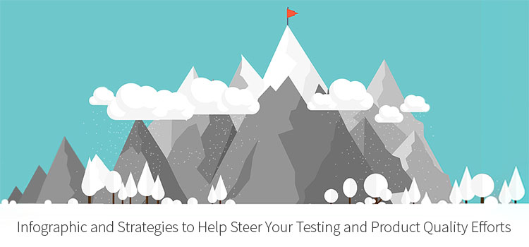 The Quality Mountain. Use the infographic and strategies below to help steer your software testing and product quality efforts, whatever the size of your company right now. TestRail.