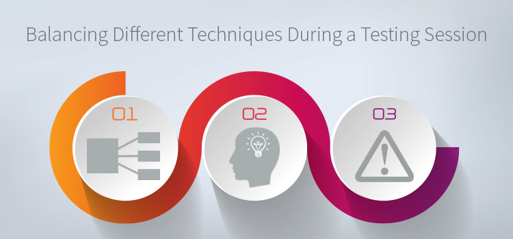 3 Test Design Techniques and When to Use Them. Software testing strategies and advice from TestRail. Domain Testing Scenario Testing and Risk Based Testing. Combining and balancing Software Testing strategies. QA. TestRail.