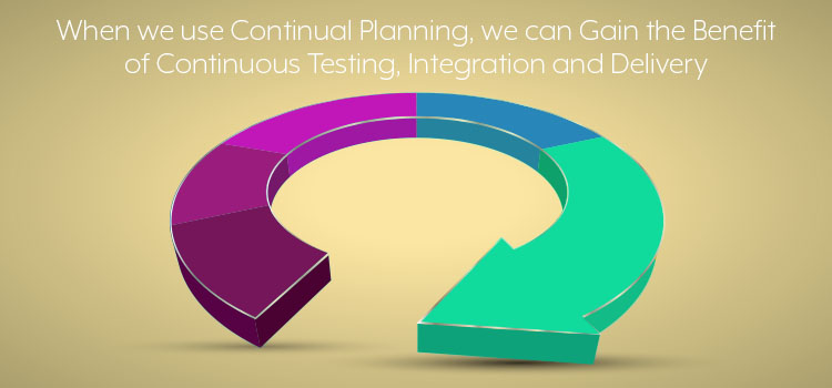 Continual Planning. Planning, continuous testing, continuous integration, continuous delivery. Software Testing. Testrail.