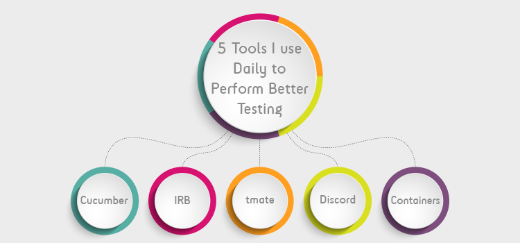 Software testing tools. MindMaps, C#, Perclip, jing, browser dev tools. Drive code design. Refactoring, collaboration tools. Create new environments as quickly as possible