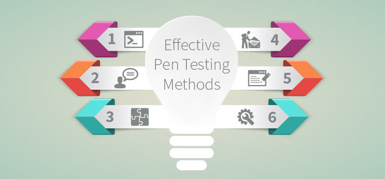 Penetration testing, Pen Testing, Testing methods, Project management, Security testing. Penetration Testing Methods. 6 Good Habits for Effective Penetration Testers