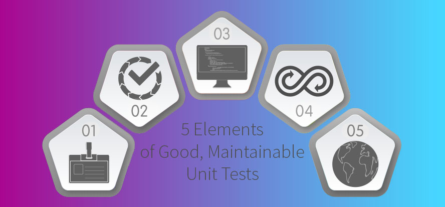 Effective Unit Testing, Maintainable Unit Tests, Unit Testing, Unit Testing Strategies, Software Testing Strategies, Writing Unit Tests, Good Unit Tests. TestRail.