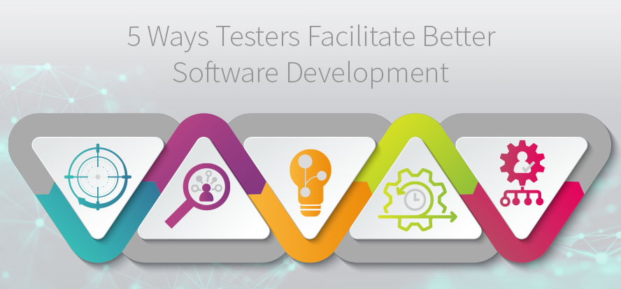Software Testing, Software Development, Discovering Scope, Testing Perspectives, Inattentional Blindness, Setting up Environments, Software Testing Skills, Grow Testing Skills, TestRail