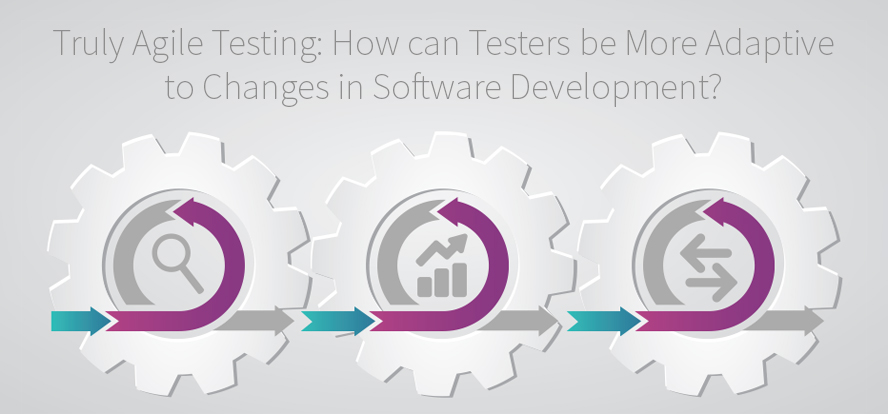 Agile Testing, Adapting to changes in Software Development, Efficient Testing Strategies, Agile Software Development, Agile Development, Agile Culture, TestRail.